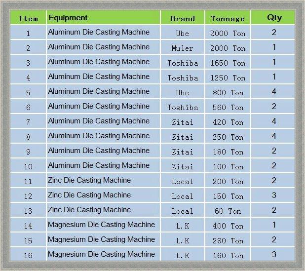Machine list-011