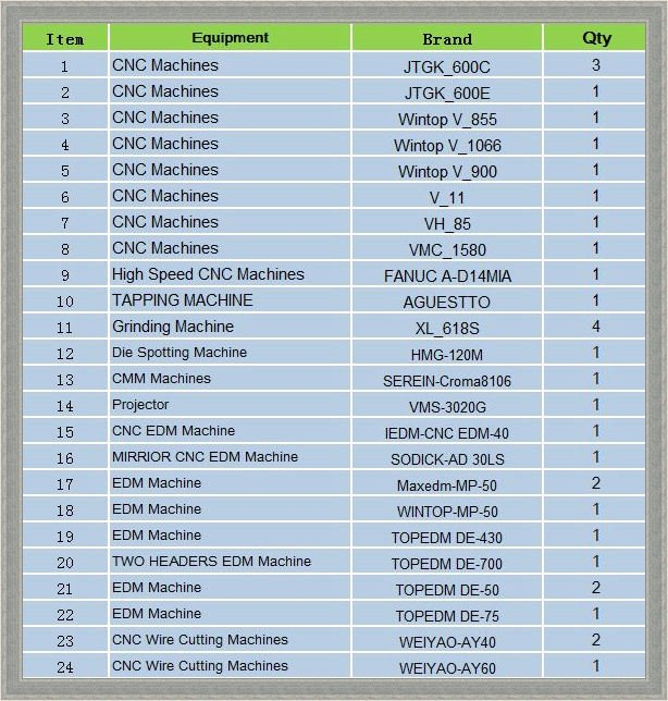 Machine list-022